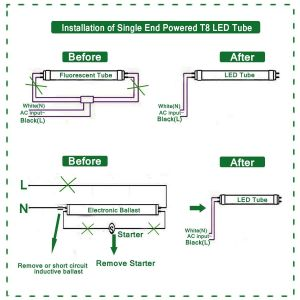 Led Fluorescent Tube Wiring Diagram - Wiring Diagram for Fluorescent Lights New Wiring Diagram for Fluorescent Light Fresh Wiring Diagram for Led 5p