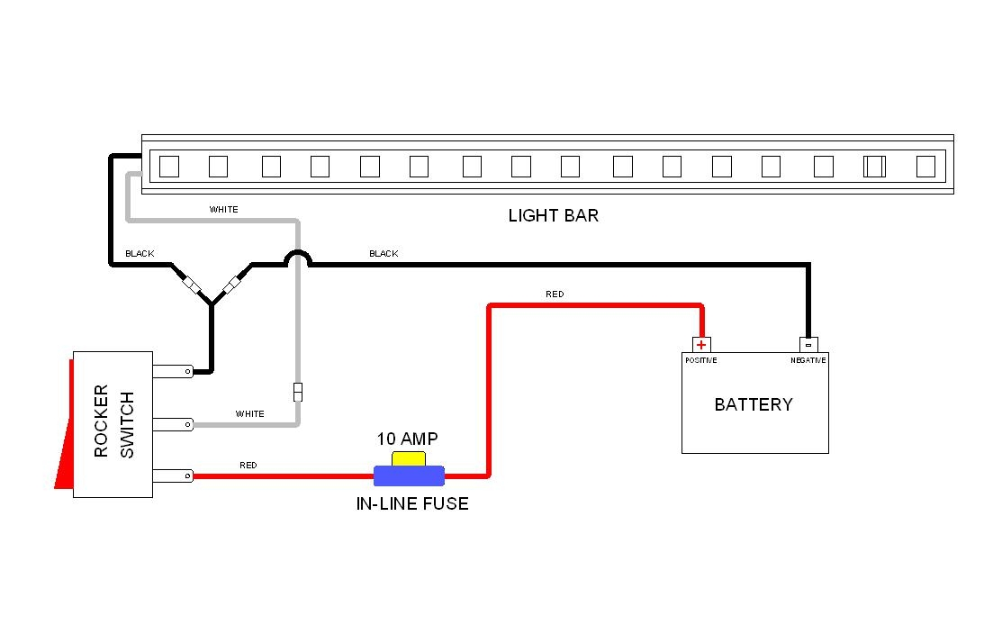 led light bar wiring diagram Collection-f Road LED Light Bar Wiring Harness Ampper 14 AWG Heavy Duty For In Diagram Led 4-o