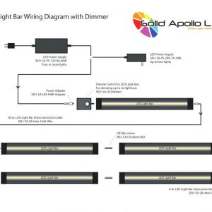 Led Strip Light Wiring Diagram - Wiring Led Strip Lights In Parallel Collection Led Strip Light Wiring Diagram Sample 16k