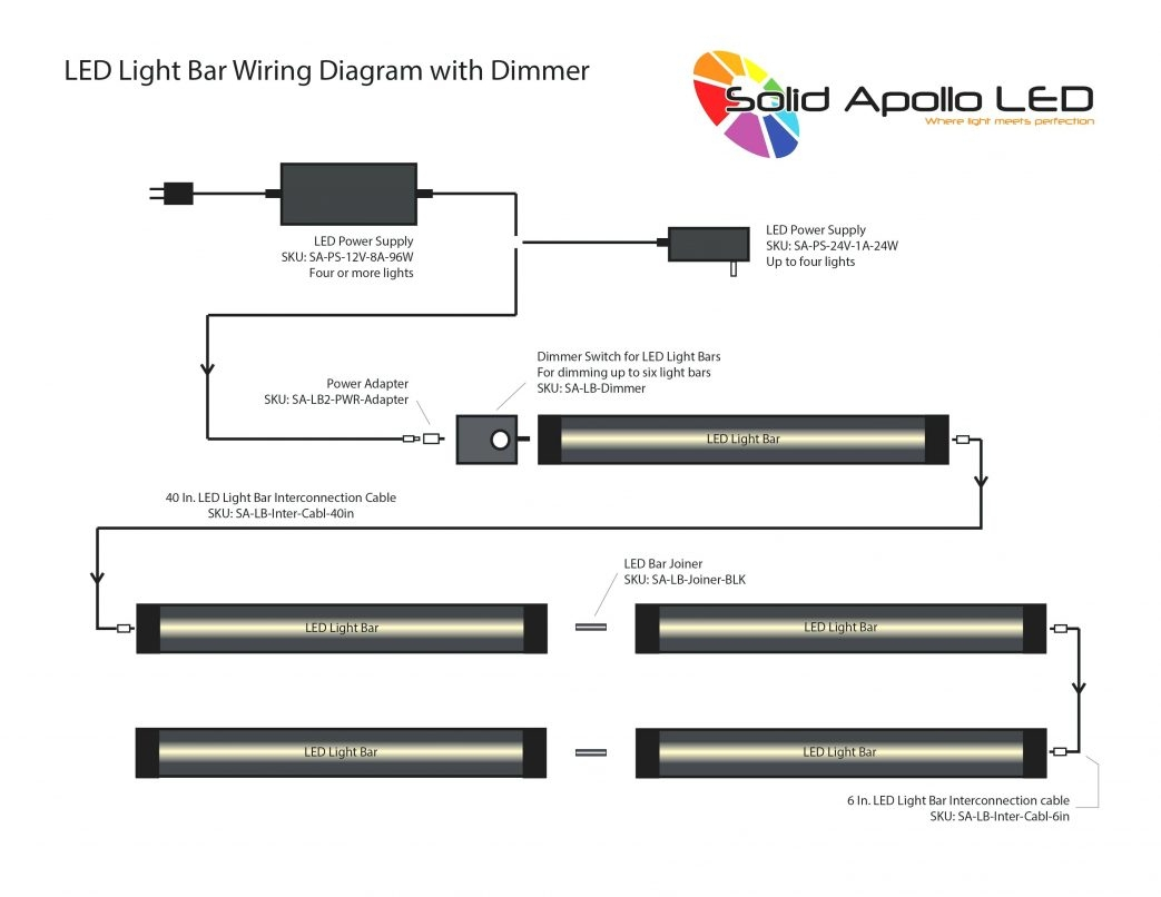 led strip light wiring diagram Download-Wiring Led Strip Lights In Parallel Collection Led Strip Light Wiring Diagram Sample 15-f