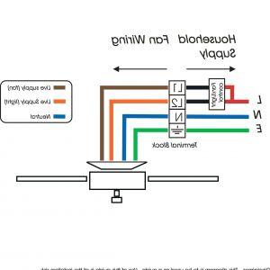 Led Trailer Lights Wiring Diagram - Trailer Wiring Diagram Led Lights Best New Wiring Diagram for Led Lights Trailer 16q