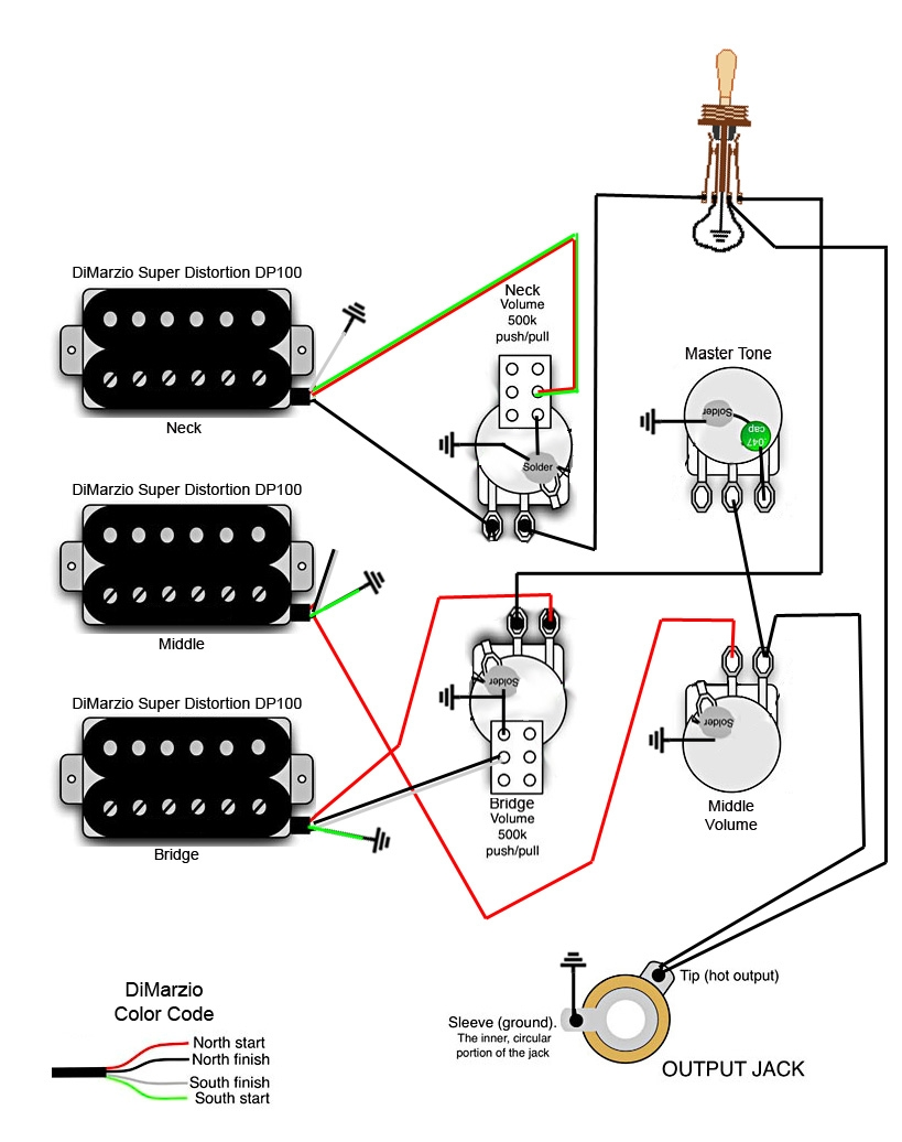 les paul guitar wiring schematic | free wiring diagram guitar wiring actual guitar wiring diagram explained