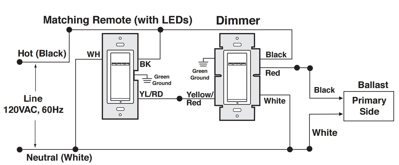leviton 3 way dimmer switch wiring diagram free wiring. Black Bedroom Furniture Sets. Home Design Ideas