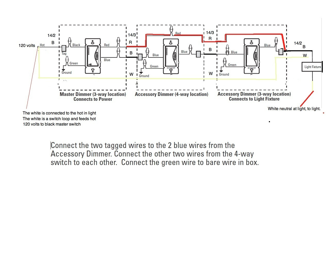 3 way rotary switch multiple lights wiring diagram  | 781 x 1024