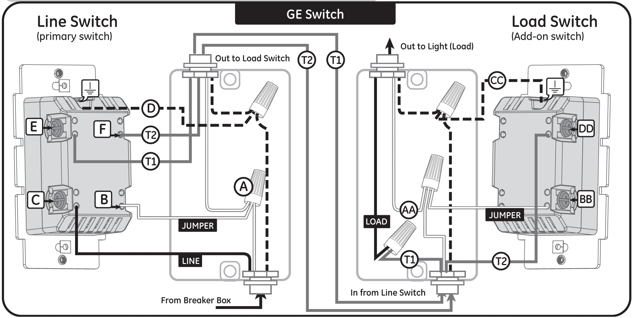 Leviton 4 Way Switch Wiring Diagram