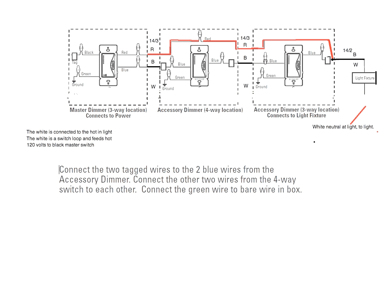 leviton dimmers wiring diagrams leviton 4 way switch wiring diagram | free wiring diagram leviton 6793 wiring diagram