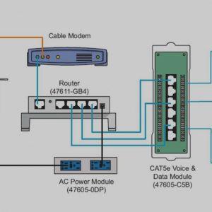 Leviton Cat5e Patch Panel Wiring Diagram - 27 Best Of Leviton Cat 6 Wiring Diagram within Cat6 Jack Wellread Me Rh Electricalwiringdiagrams Info 4m
