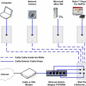 Leviton Cat5e Patch Panel Wiring Diagram - Cat5e Wiring Diagram B Lovely Best Leviton Cat5e Wiring Diagram Electrical and Wiring 7m