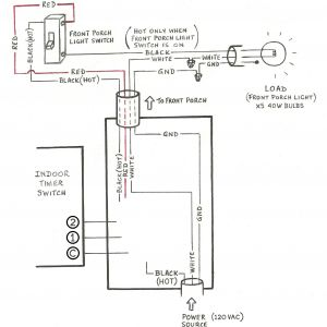 Leviton Cat5e Patch Panel Wiring Diagram - Leviton Cat5e Patch Panel Wiring Diagram Beautiful Fine T568b Wiring Diagram Leviton Electrical Diagram Ideas 8a