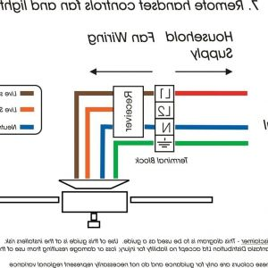 Leviton Switch Wiring Diagram - Leviton 3 Way Switch Wiring Diagram Inspirational 3 Way Dimmer 19c