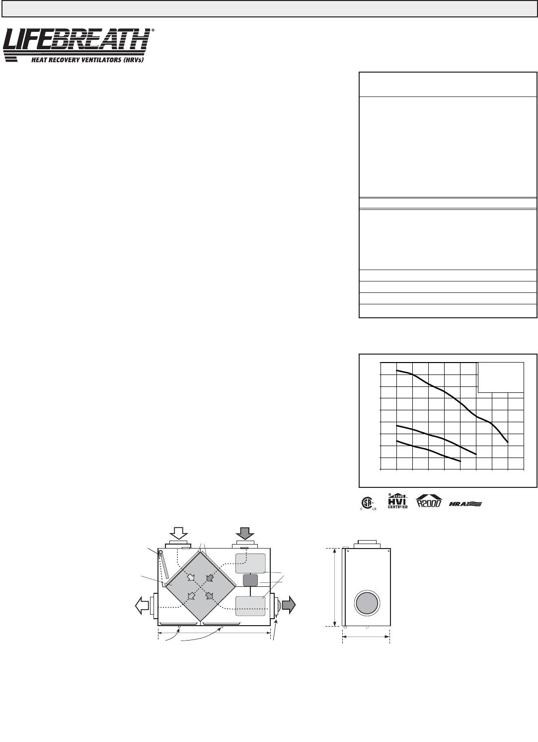 Lifebreath Hrv Wiring Diagram