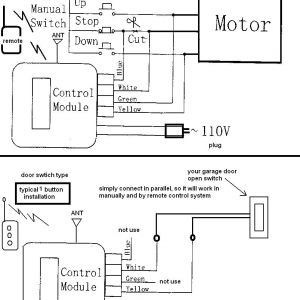 Liftmaster Wiring Diagram Sensors - Lift Master Garage Door Opener Wiring Diagram Diagrams Beauteous 7i