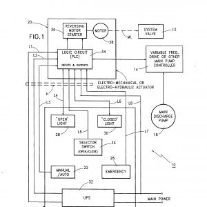 Limitorque L120 Wiring Diagram - Limitorque L120 Wiring Diagram Fire Smoke Damper Wiring Diagram Unique Untitled Document – Readingrat 4p