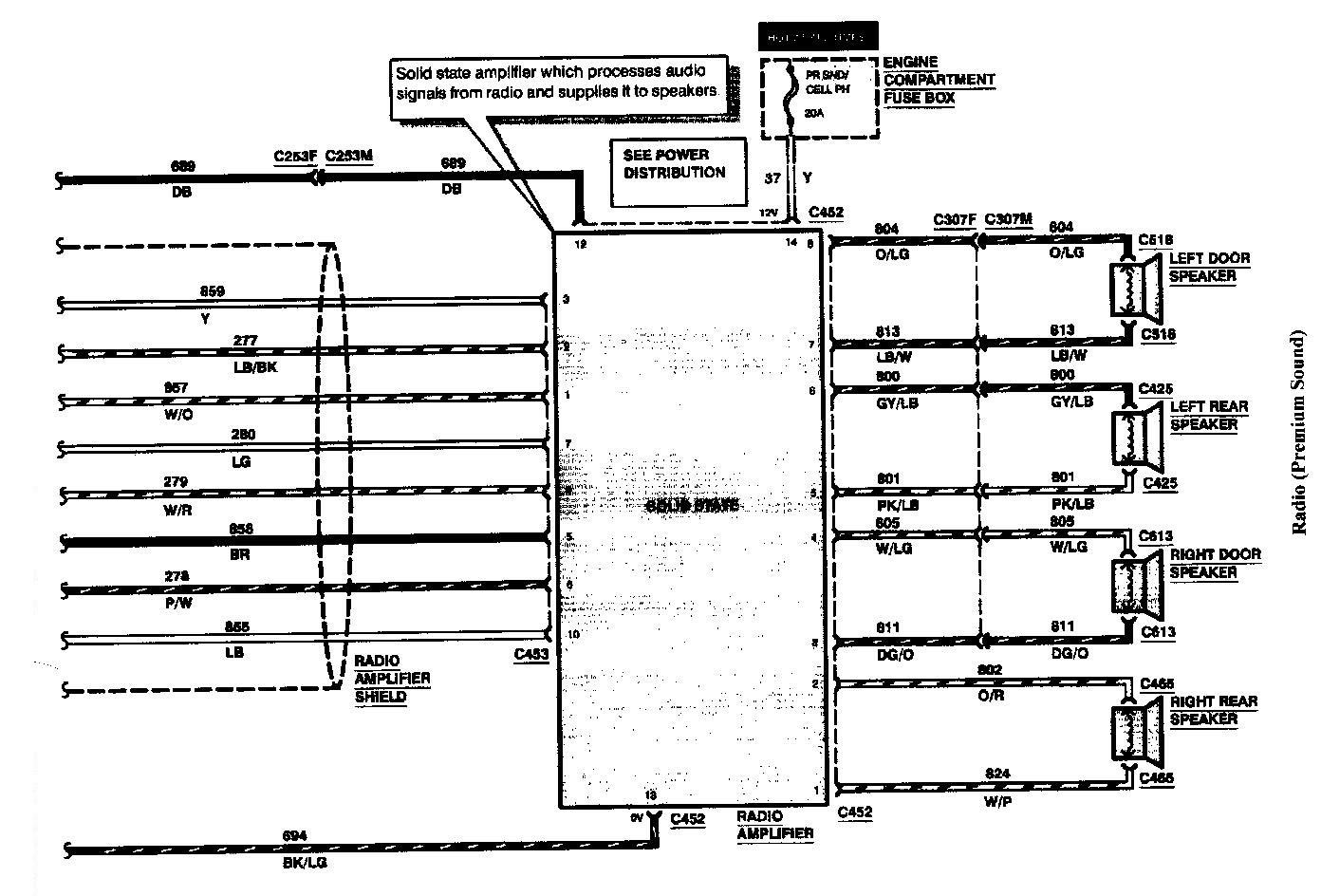 lincoln town car radio wiring diagram Download-1997 lincoln town car wiring diagram circuit connection diagram u2022 rh wiringdiagraminc today 1989 Lincoln Town Car Wiring Diagram 1989 Lincoln Town Car 5-q