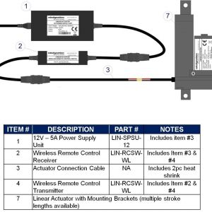 Linear Actuator Wiring Diagram - Windynation 12 Volt 225 Lbs Linear Actuator Ac to 12 Vdc Power Supply Wireless Remote Control Dpdt Switch Actuator Mounting Brackets 15a