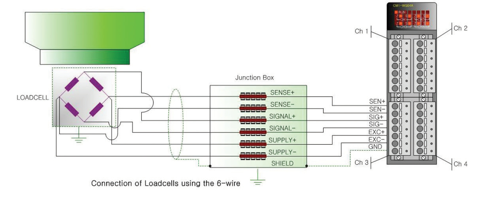 load cell junction box wiring diagram Download-Load Cell Wiring Diagram New Wonderful Load Cell Junction Box Wiring Diagram Pdf 12-c