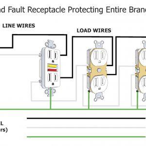 Load Center Wiring Diagram - Wiring Diagram 200 Amp Panel New 60 Amp Sub Panel Wiring Diagram 5l