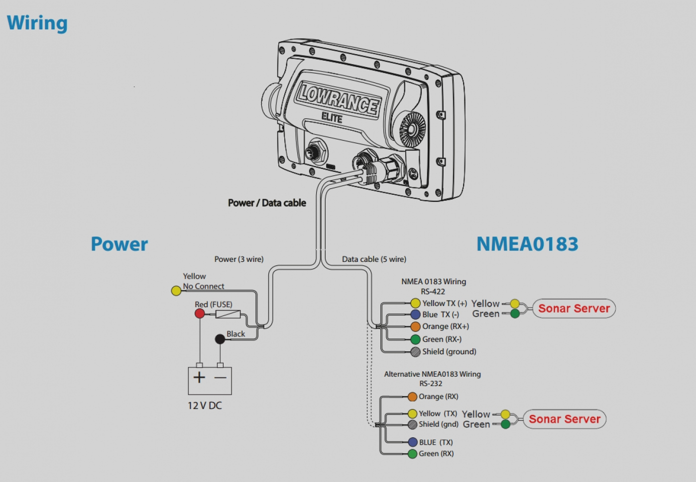 Nmea 0183 Cable Wiring Diagram Furuno Lowrance Schematic Power Libraries X135 For You