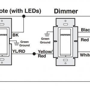 Lutron 3 Way Dimmer Wiring Diagram | Free Wiring Diagram on