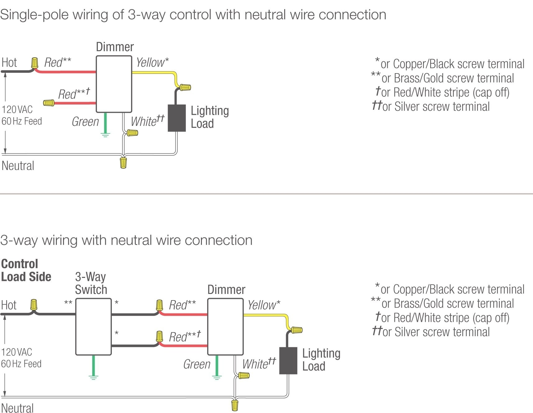 lutron 3 way dimmer wiring diagram Download-Ge Z Wave 3 Way Switch Wiring Diagram Elegant Lutron 3 Way Dimmer Valid Wiring 17-n
