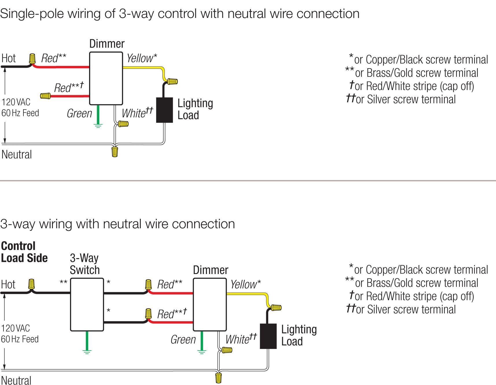 lutron caseta wiring diagram Download-lutron caseta wiring diagram Download Lutron Dimmer Switch Wiring Diagram For 3 Way To Dvelv DOWNLOAD Wiring Diagram Detail Name lutron caseta 14-n