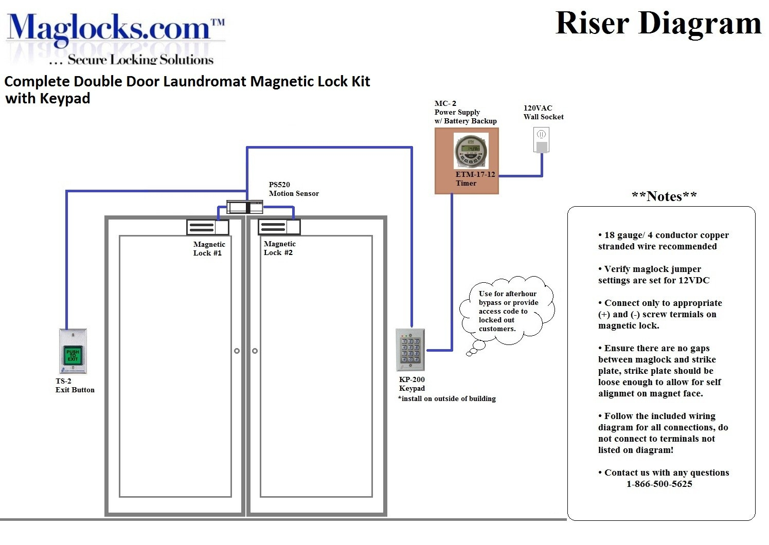 door access control wiring diagram magnetic door contact wiring diagram | free wiring diagram red cloud access control wiring diagram #11