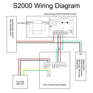 Magnetic Door Lock Wiring Diagram - Wiring Diagram for Magnetic Door Lock Best Valid Wiring Diagram Intruder Alarm 2p