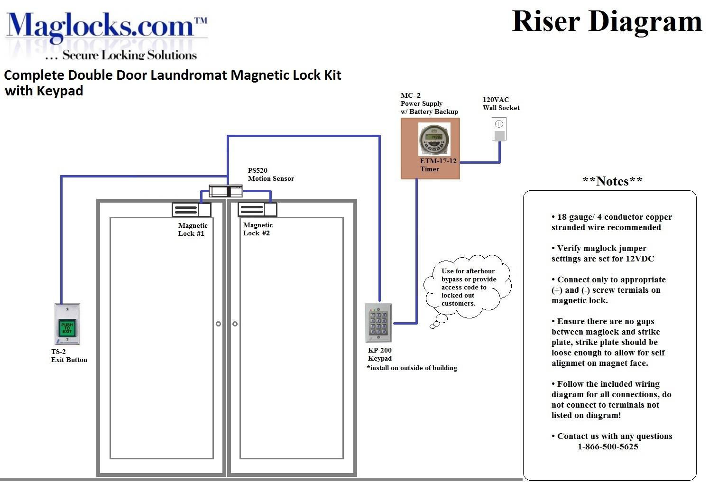 Magnetic Door Switch Wiring Diagram