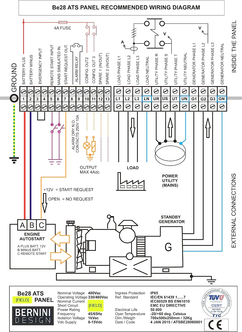 Manual Transfer Switch Wiring Diagram