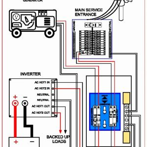Manual Transfer Switch Wiring Diagram - Reliance Transfer Switch Wiring Diagram Full Size Wiring Diagram Reliance Generator Transfer Switch Wiring 8n