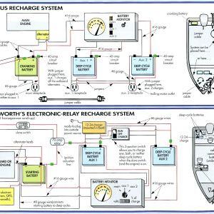 Marine Electrical Wiring Diagram - Legend Boat Wiring Diagram Best Battery In Circuit Diagram Download 8k