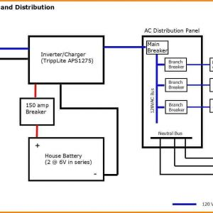 Marine Inverter Charger Wiring Diagram - Marine Inverter Charger Wiring Diagram Sample Electrical Wiring Rh Metroroomph Boat Inverter Wiring Diagram Inverter 12p