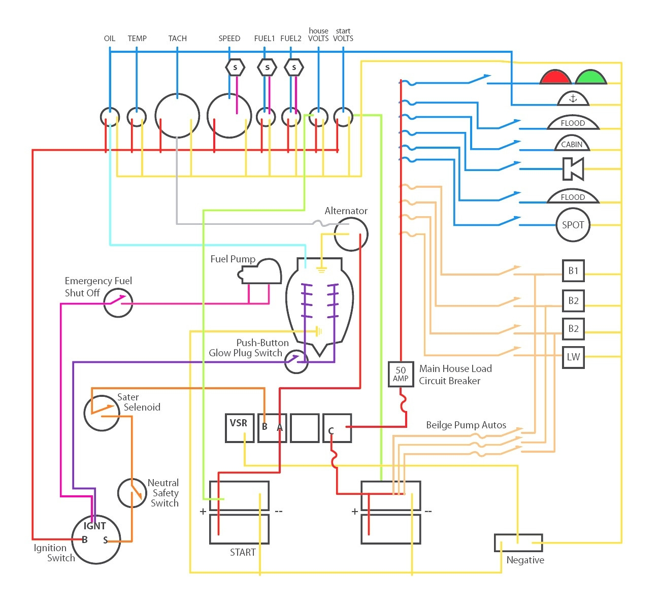 Household Wiring Diagram Software