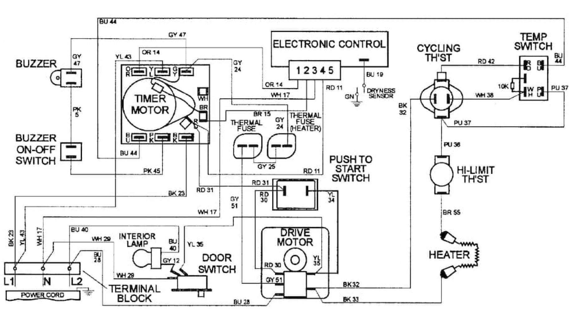 Dryer Wiring Diagram Schematic Diagrams Haier Third Level Asko