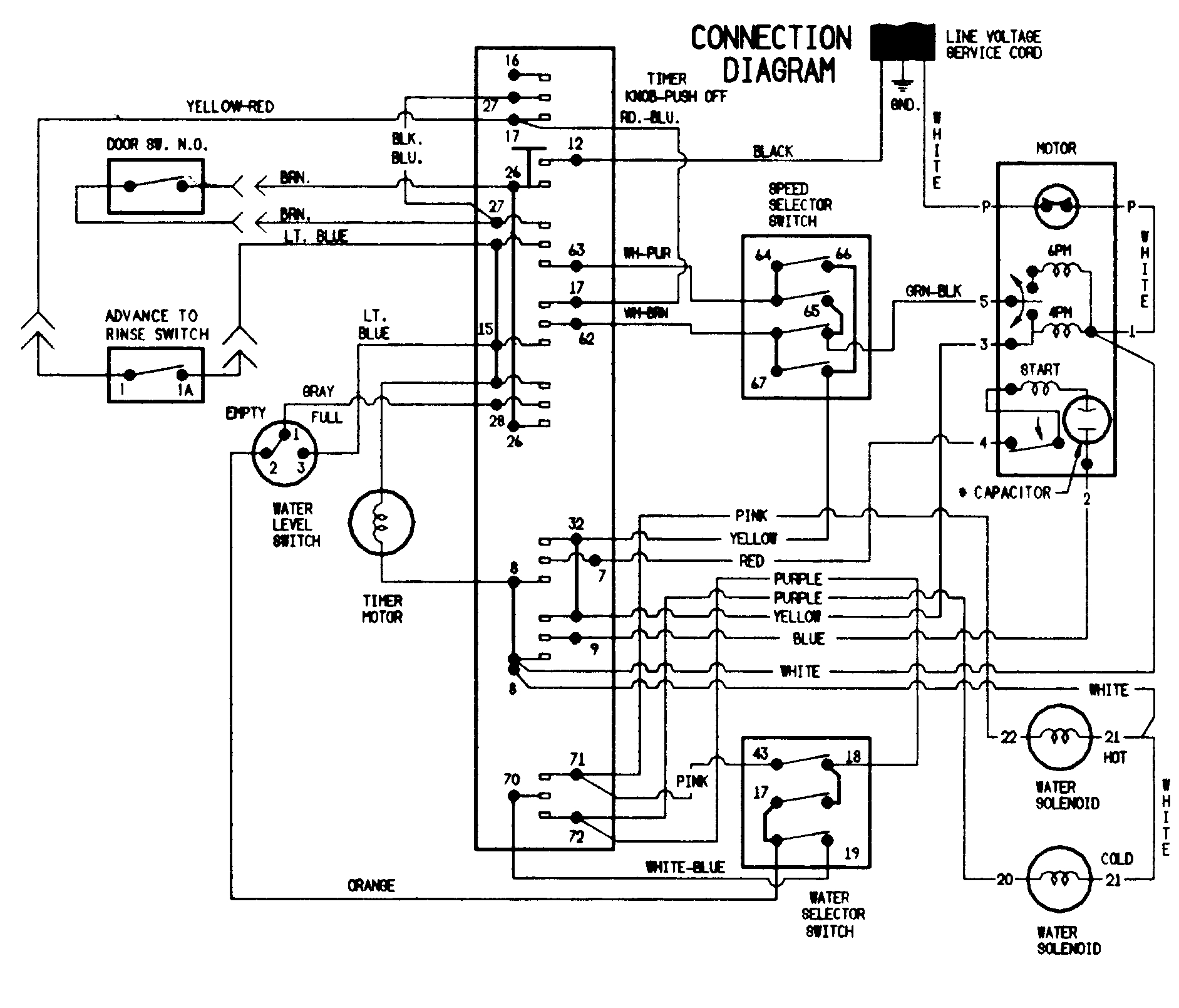 maytag washer wiring schematic