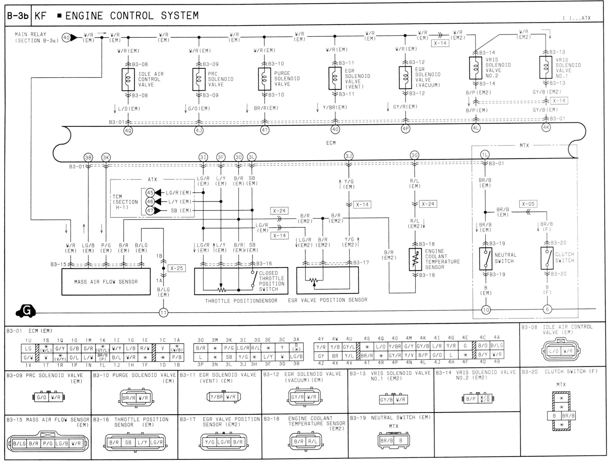 mazda 3 horn wiring diagram Collection-engine control system with ecm and mass air flow sensor wiring diagram rh videojourneysrentals Mazda 3 Radio Wiring Diagram 2003 Mazda 6 Wiring Diagram 18-t