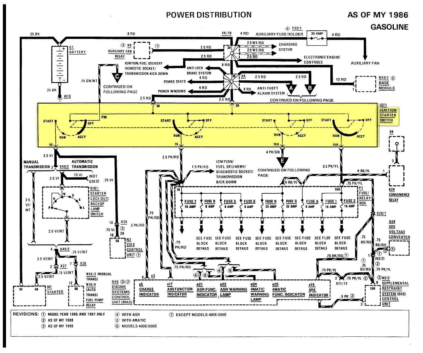 Mercedes Car Wiring Diagram