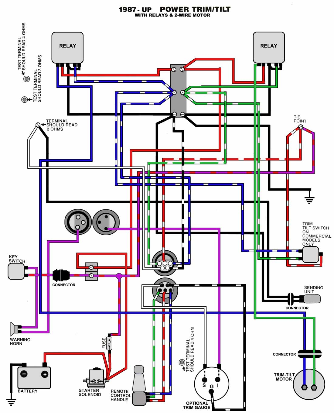 wiring diagram for mercury ignition switch mercury outboard ignition switch wiring diagram | free ... #7
