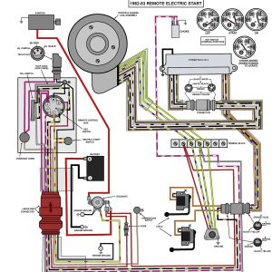 Mercury Outboard Wiring Diagram - 25 Hp Johnson Wiring Diagram Free Vehicle Wiring Diagrams U2022 Rh Narfiyanstudio 50 Hp Mercury Outboard Diagram Mercury Control Box Diagram 16g