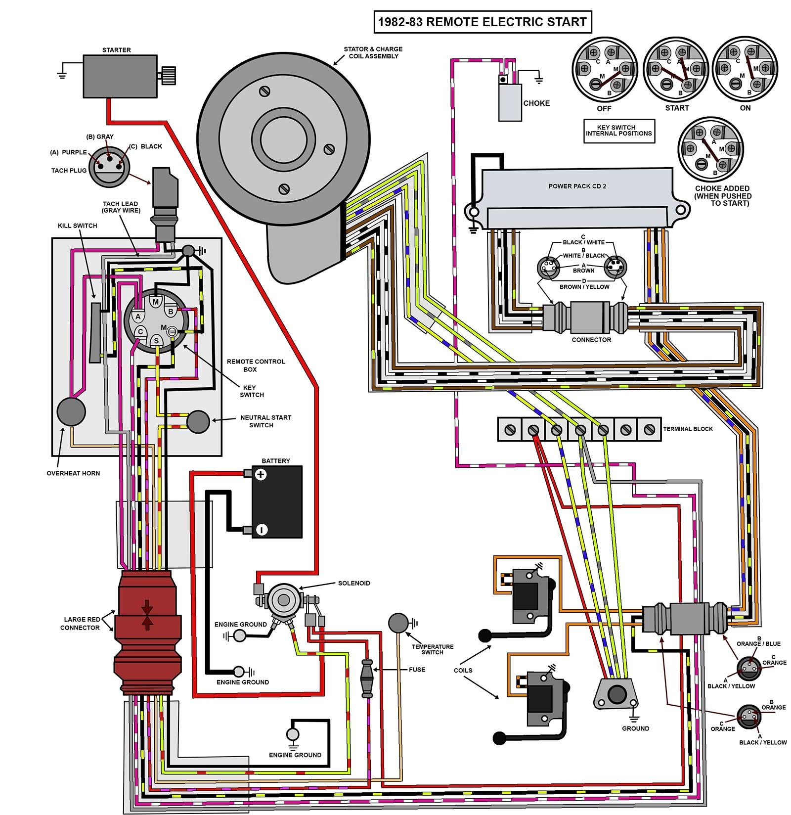 mercury outboard kill switch wiring diagram mercury outboard wiring diagram | free wiring diagram #5