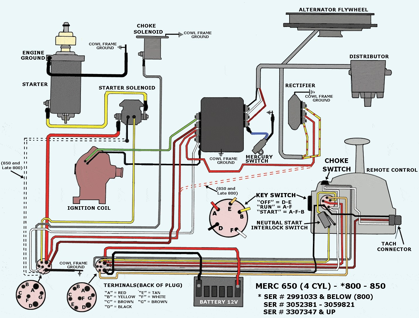 wiring diagram for mercury ignition switch mercury outboard wiring diagram ignition switch | free ... #6