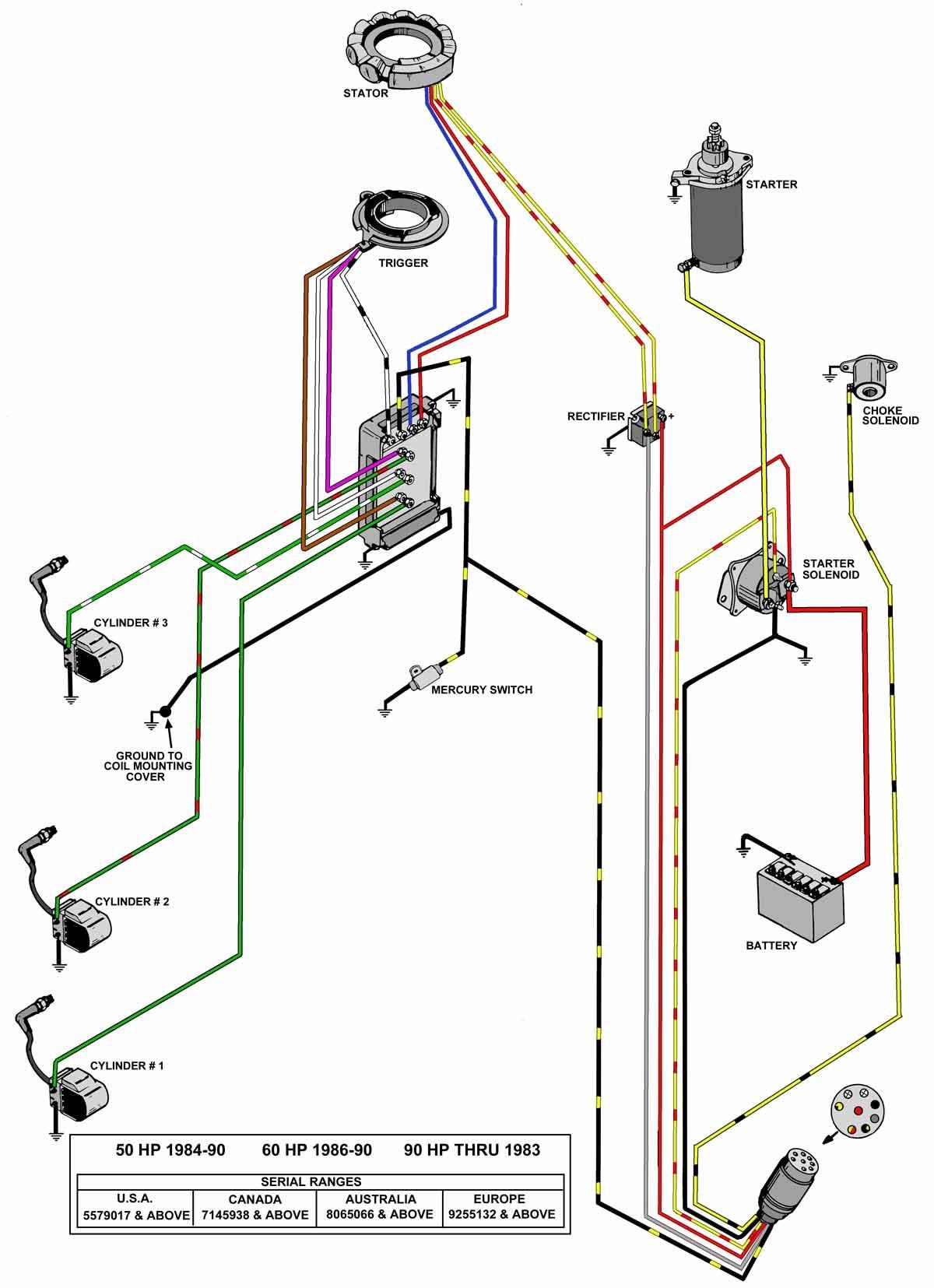mercury outboard motor wiring harness 115 hp