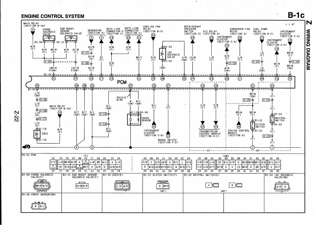 Miata Ignition Switch Wiring Diagram