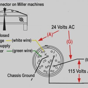 Miller Foot Pedal Wiring Diagram - 21 Great Welder Plug Wiring Diagram Welding Miller 220v 16m