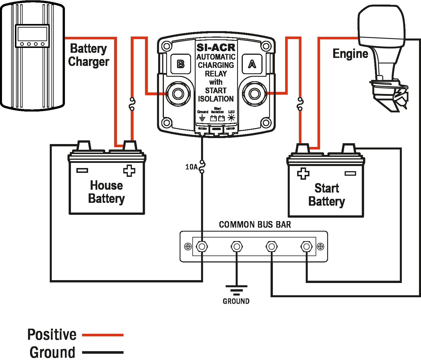 minn kota onboard battery charger wiring diagram - boat dual battery switch  wiring diagram and throughout