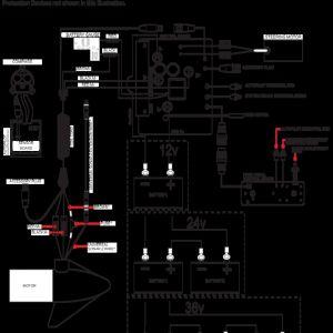 Minn Kota Trolling Motor Wiring Diagram - Minn Kota Wiring Diagram Wiring Diagrams 14b