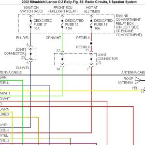 2004 Mitsubishi Lancer Fuse Box Diagram - General Wiring ...