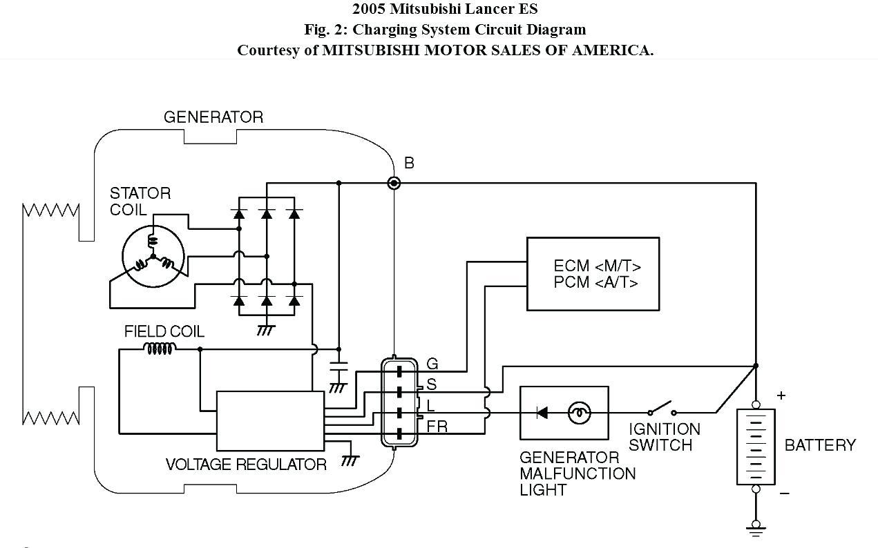 Mitsubishi Lancer Wiring Diagram Pdf