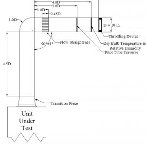 Mobile Home Light Switch Wiring Diagram - Wiring Diagram for Home Outlet Save Wiring Diagrams for Residential New Mobile Home Ductwork Diagram 18e