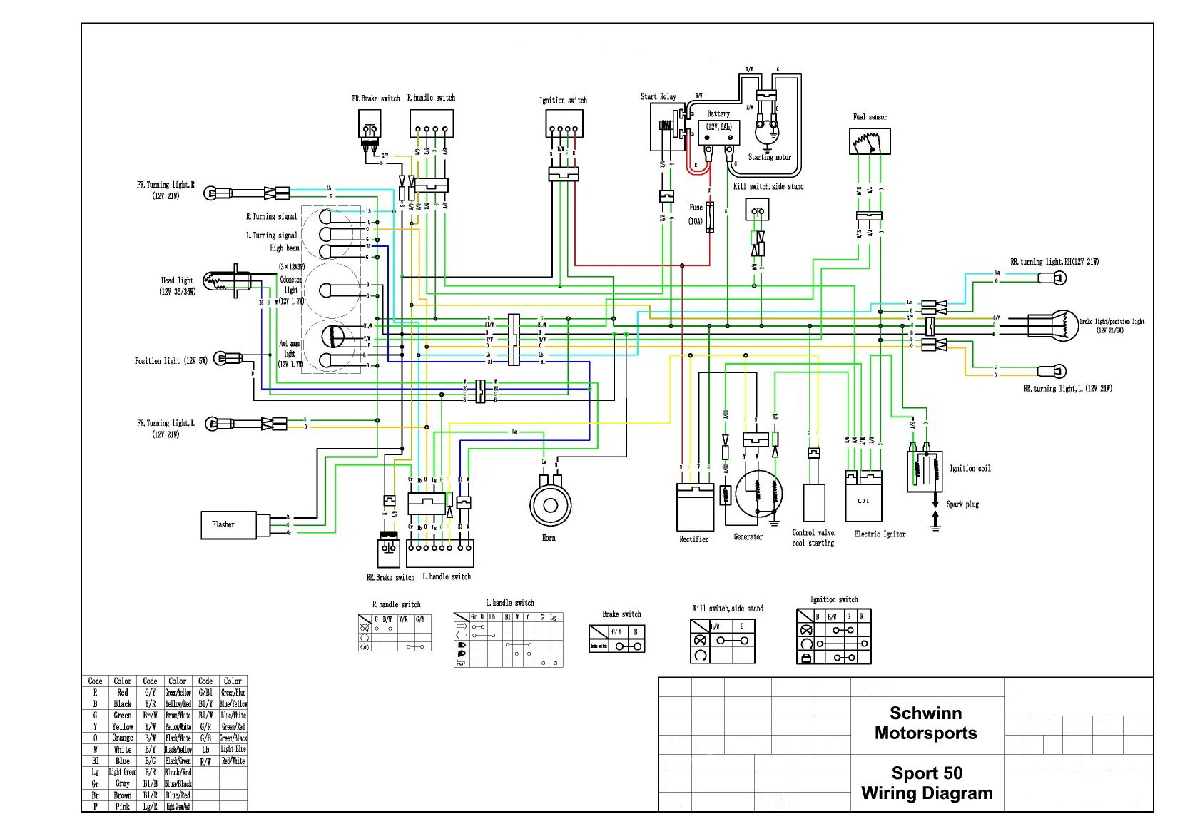 Mobility Scooter Wiring Diagram